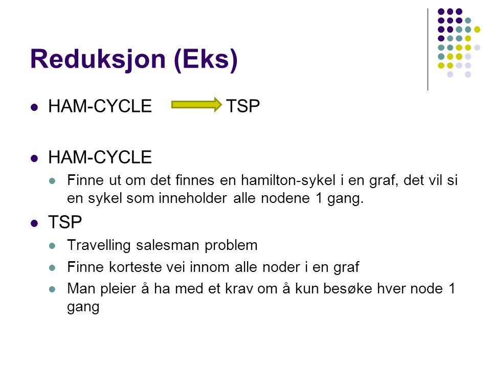 Reduksjon (Eks) HAM-CYCLE TSP HAM-CYCLE TSP