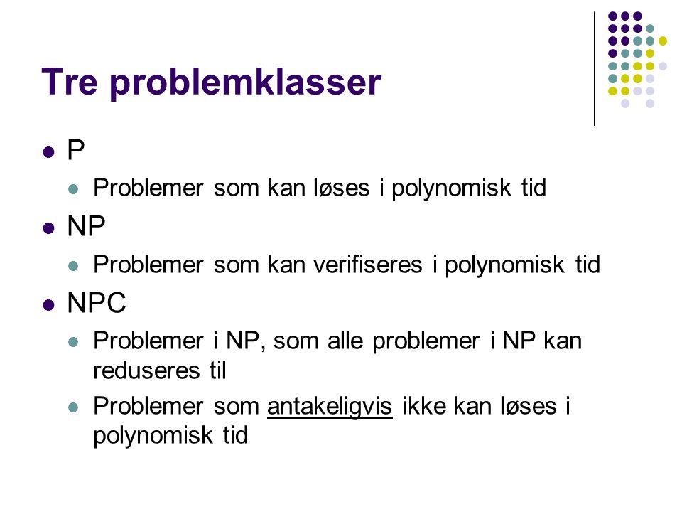 Tre problemklasser P NP NPC Problemer som kan løses i polynomisk tid