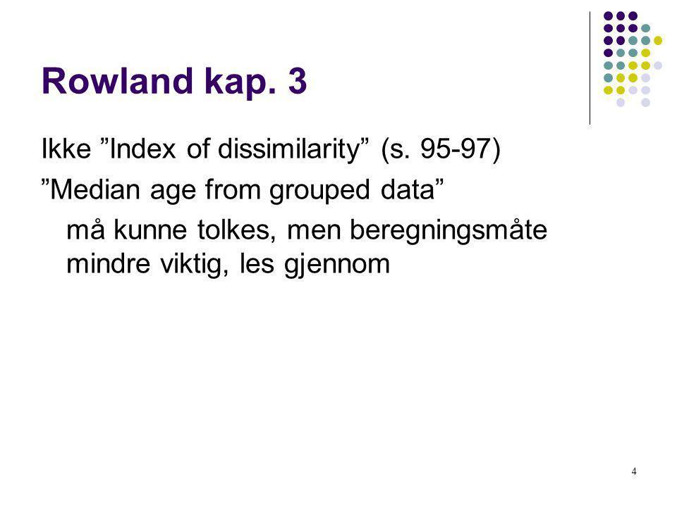 Rowland kap. 3 Ikke Index of dissimilarity (s. 95-97)