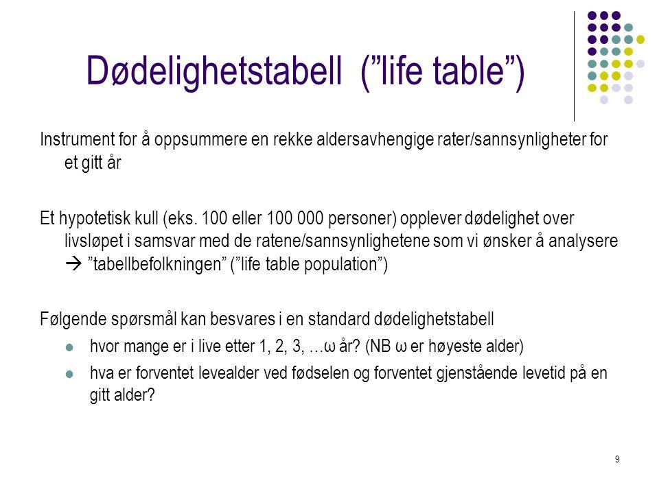 Dødelighetstabell ( life table )