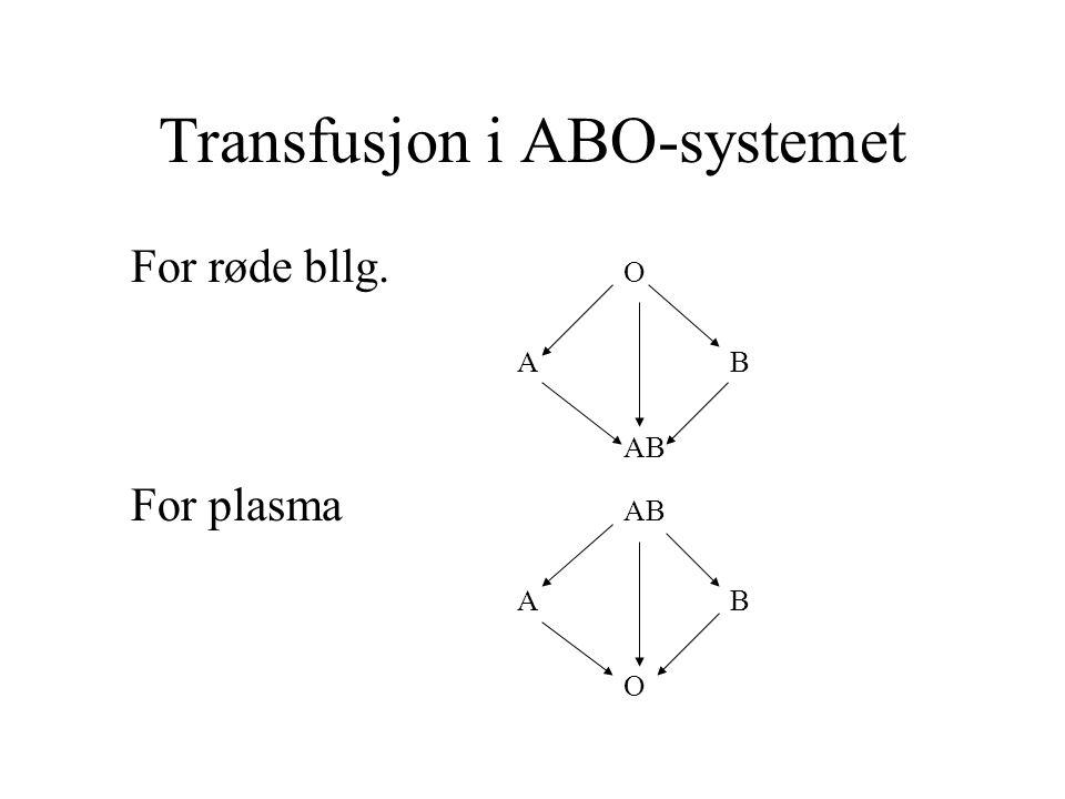 Transfusjon i ABO-systemet