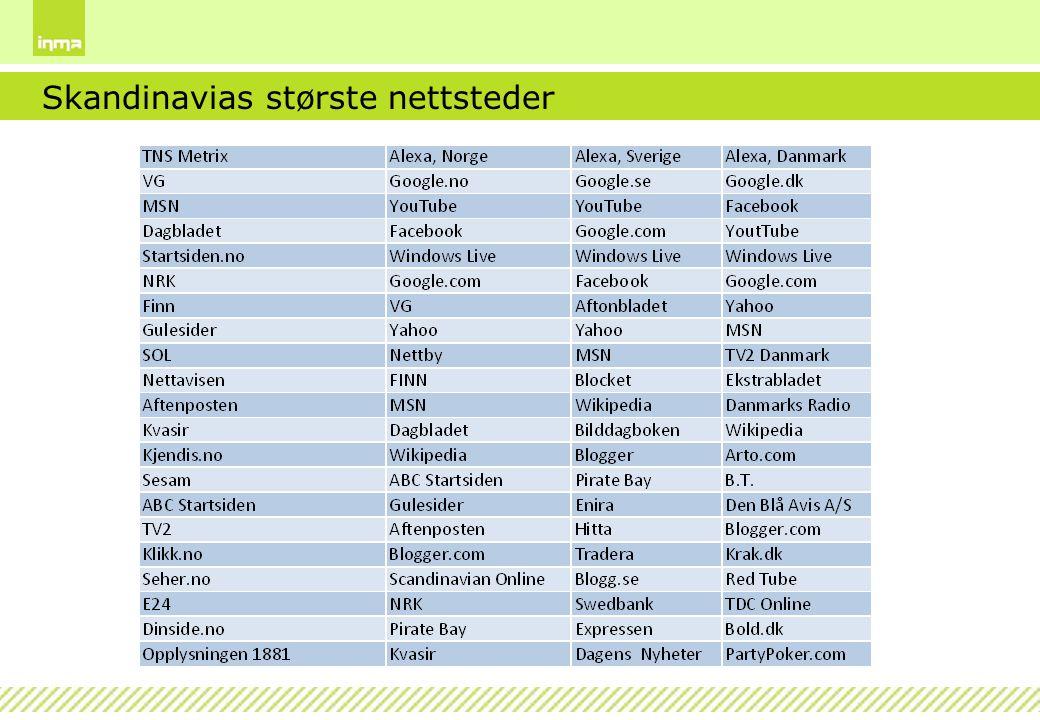 Skandinavias største nettsteder