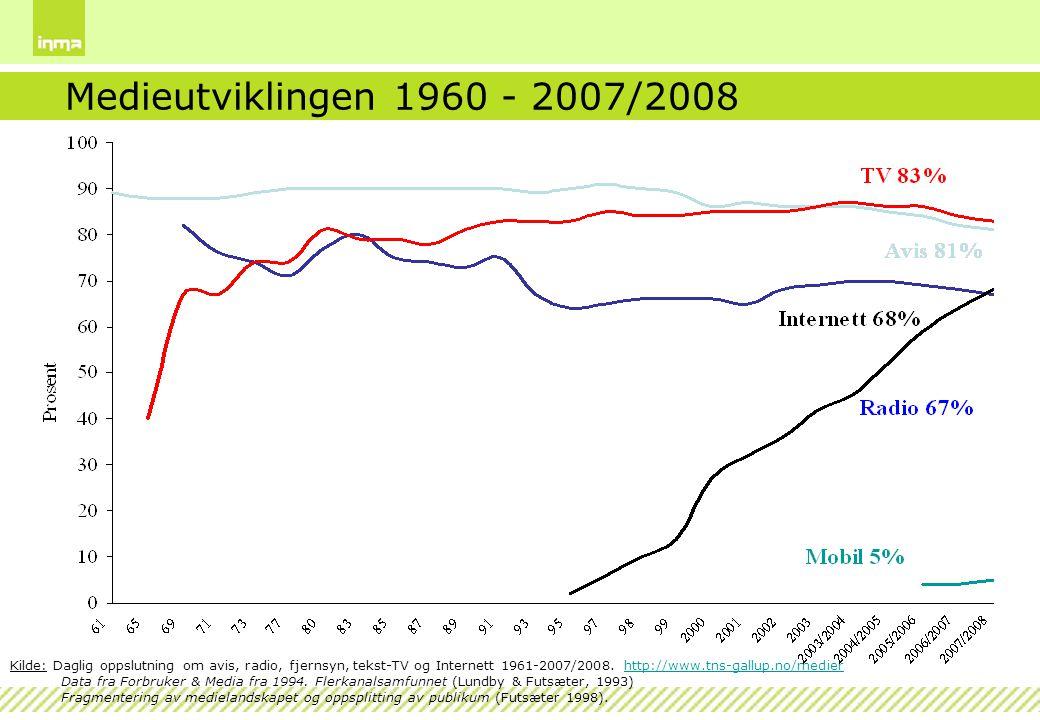 Medieutviklingen 1960 - 2007/2008 TV 83% Norges største medium