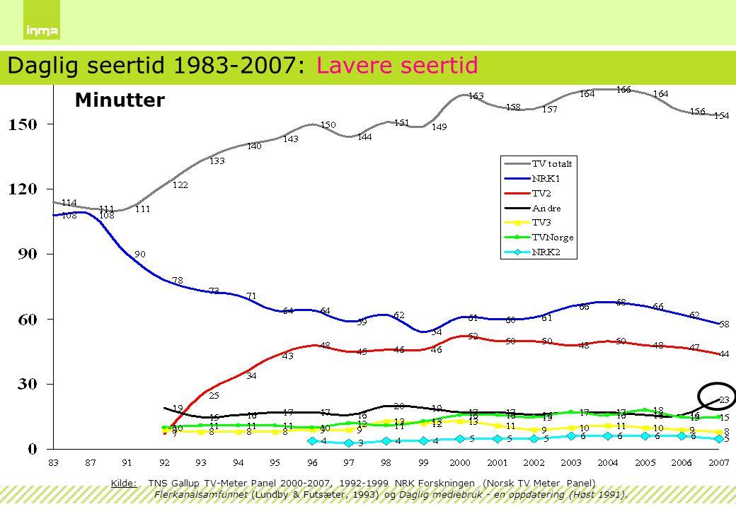 Daglig seertid 1983-2007: Lavere seertid