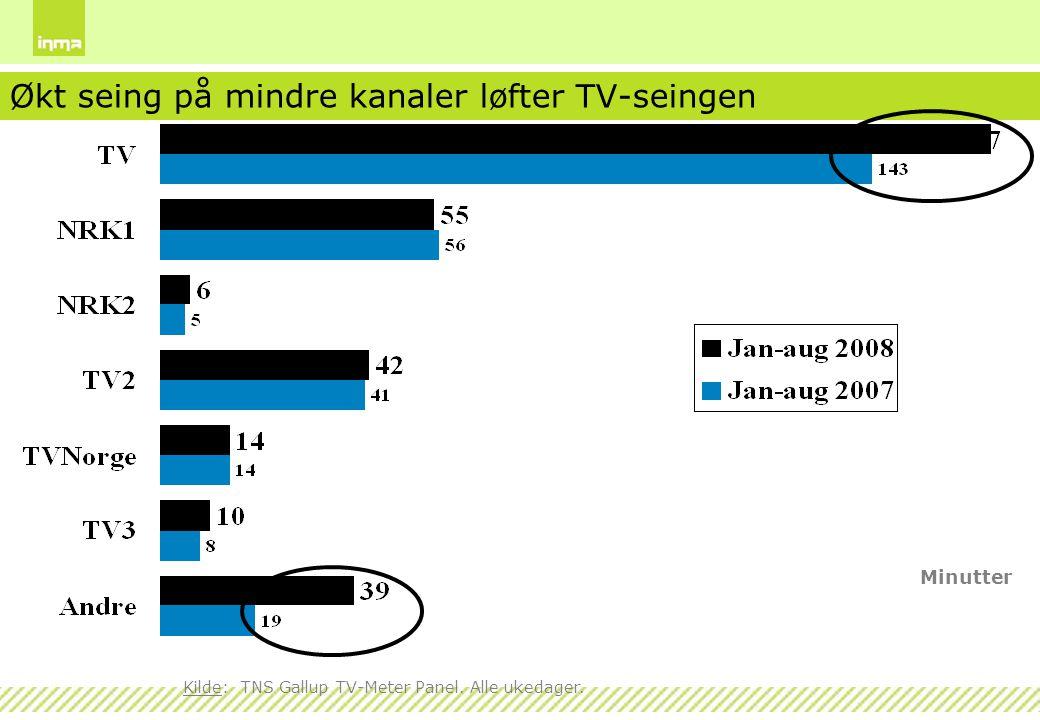 Økt seing på mindre kanaler løfter TV-seingen
