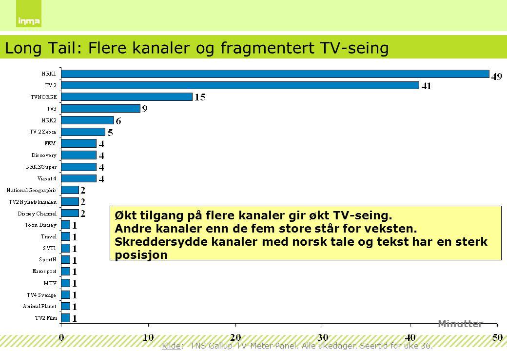 Long Tail: Flere kanaler og fragmentert TV-seing