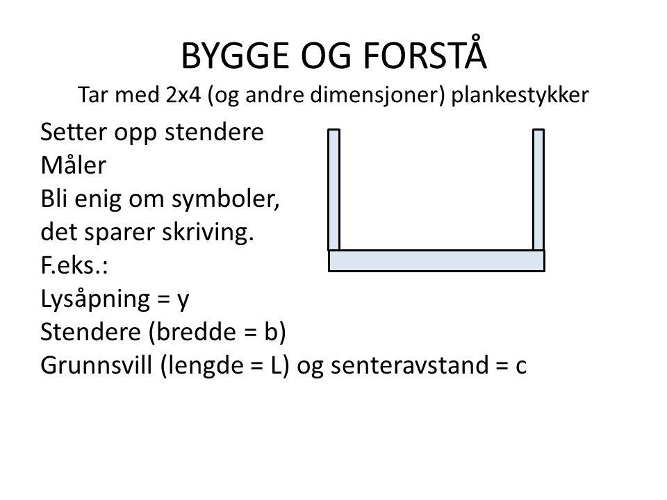 BYGGE OG FORSTÅ Tar med 2x4 (og andre dimensjoner) plankestykker