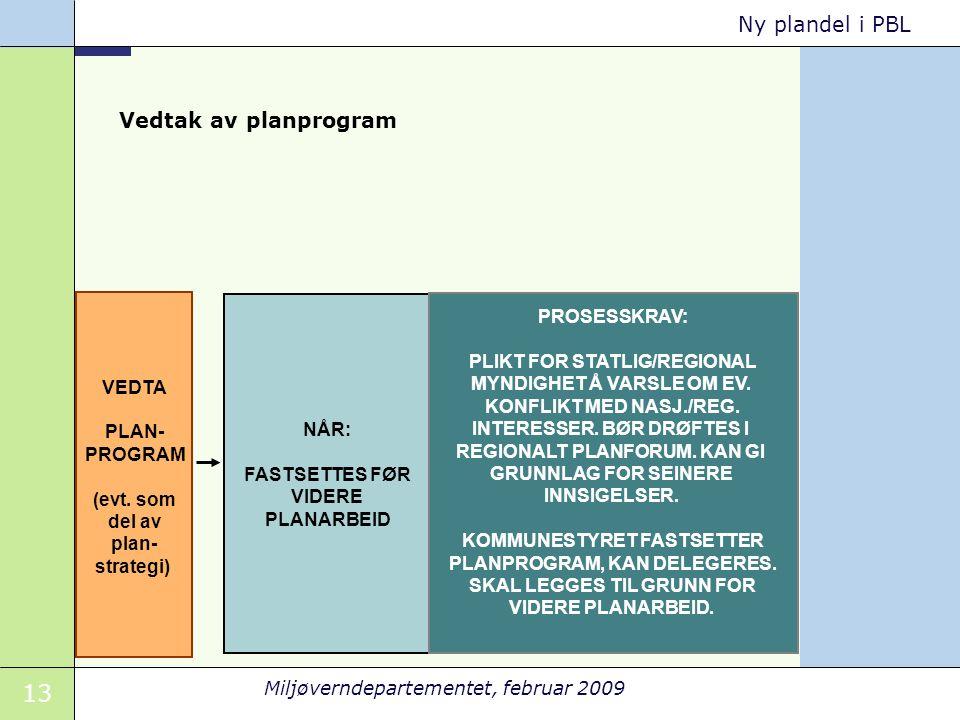 Vedtak av planprogram VEDTA PLAN- PROGRAM (evt. som del av plan-
