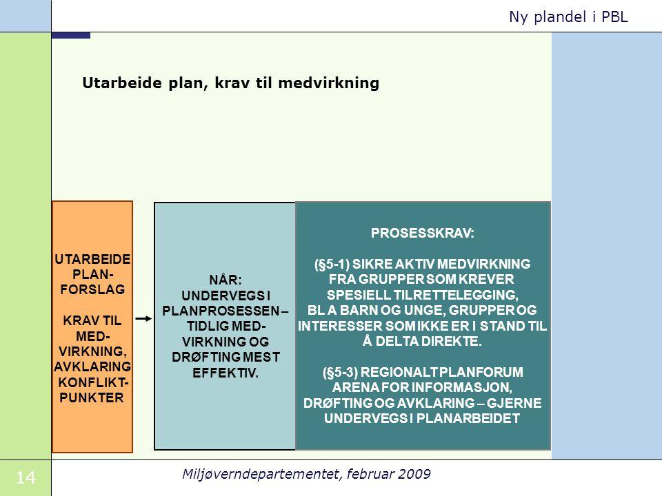 Utarbeide plan, krav til medvirkning