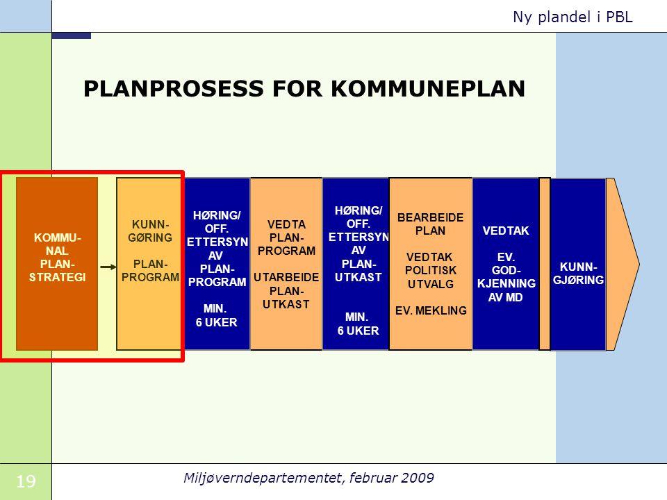PLANPROSESS FOR KOMMUNEPLAN