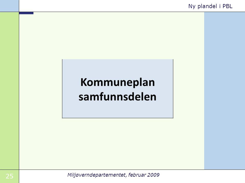 Kommuneplan samfunnsdelen