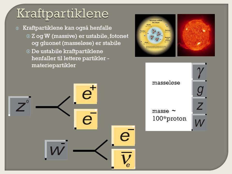 Kraftpartiklene 100*proton Kraftpartiklene kan også henfalle