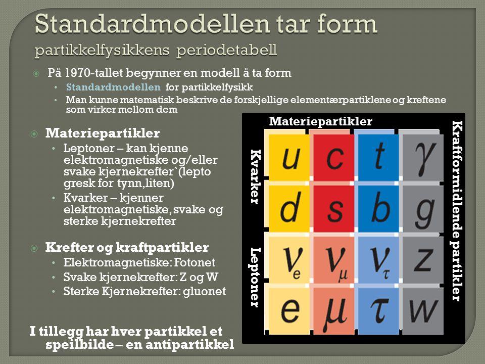 Standardmodellen tar form partikkelfysikkens periodetabell