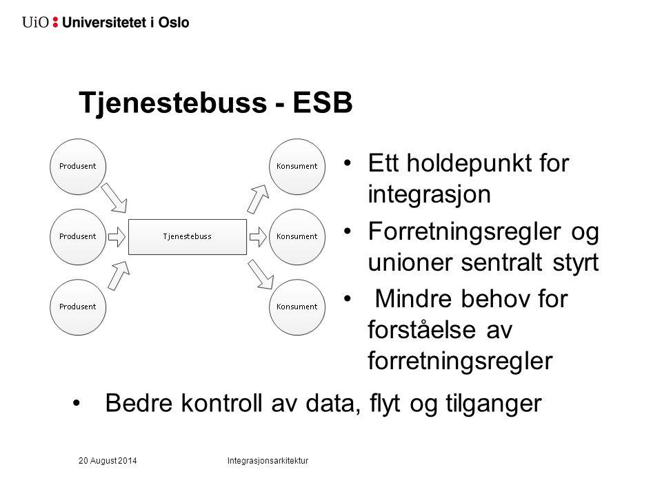 Tjenestebuss - ESB Ett holdepunkt for integrasjon