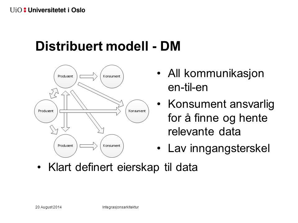 Distribuert modell - DM