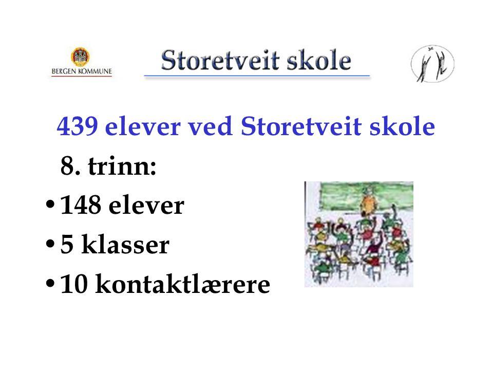 439 elever ved Storetveit skole
