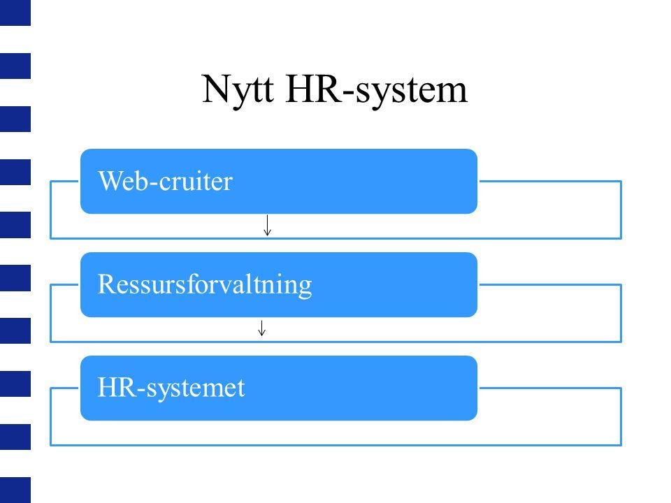 Nytt HR-system Web-cruiter Ressursforvaltning HR-systemet