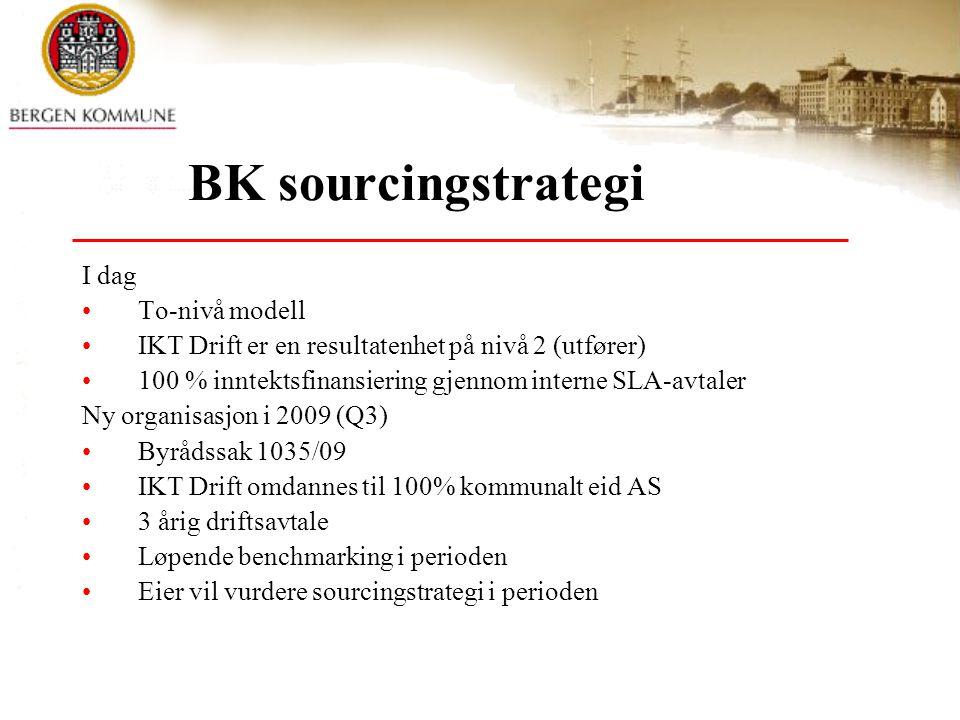 BK sourcingstrategi I dag To-nivå modell
