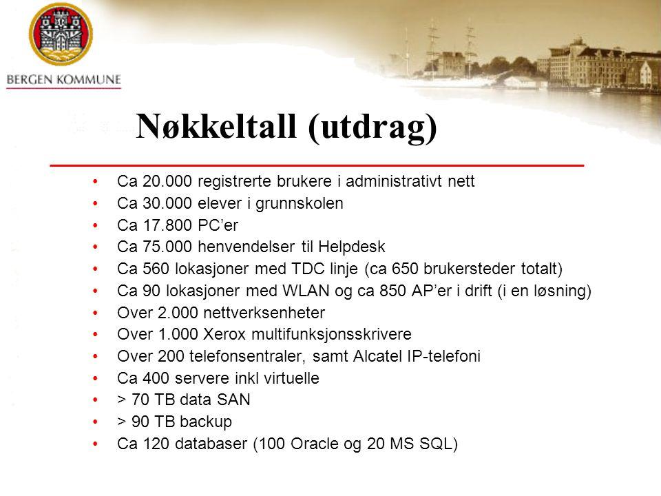 Nøkkeltall (utdrag) Ca 20.000 registrerte brukere i administrativt nett. Ca 30.000 elever i grunnskolen.