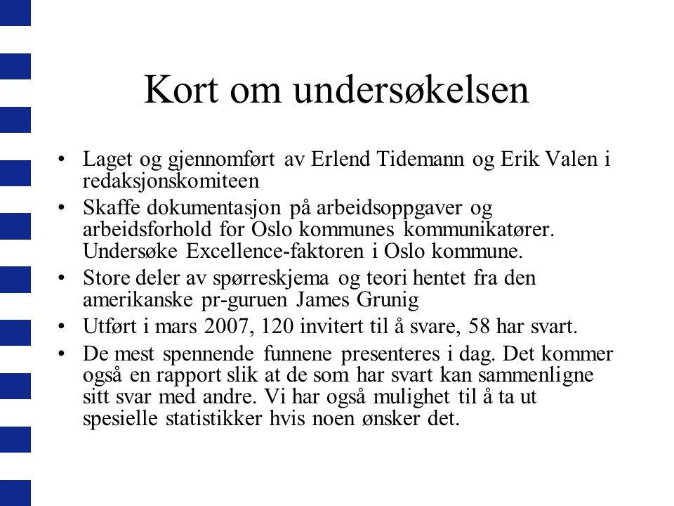 Kort om undersøkelsen Laget og gjennomført av Erlend Tidemann og Erik Valen i redaksjonskomiteen.