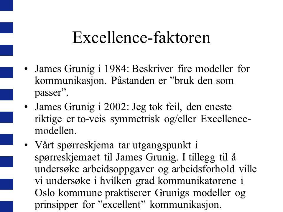 Excellence-faktoren James Grunig i 1984: Beskriver fire modeller for kommunikasjon. Påstanden er bruk den som passer .