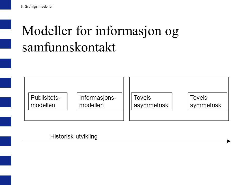 Modeller for informasjon og samfunnskontakt