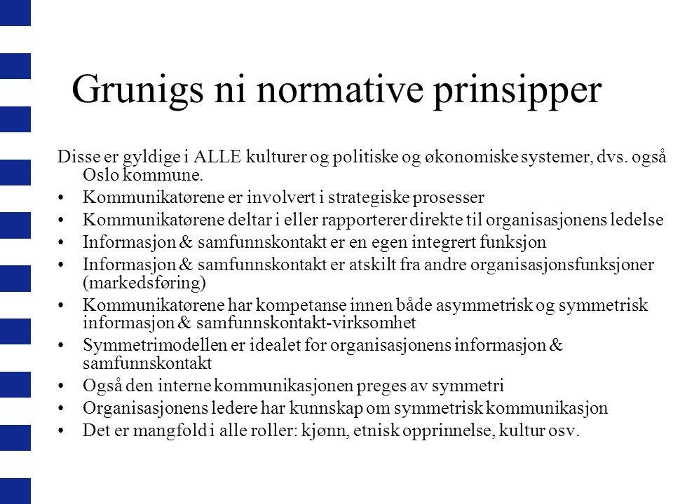 Grunigs ni normative prinsipper