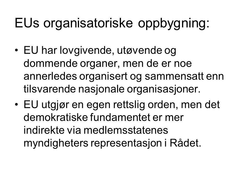EUs organisatoriske oppbygning: