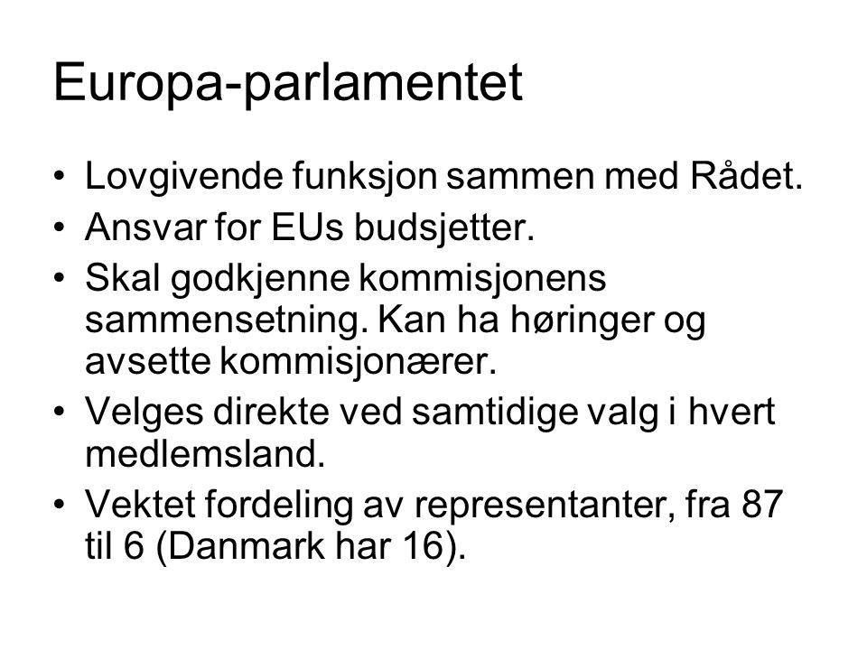 Europa-parlamentet Lovgivende funksjon sammen med Rådet.