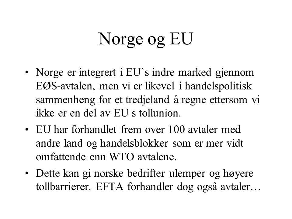 Norge og EU