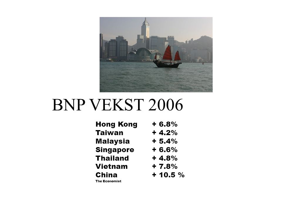 BNP VEKST 2006 Hong Kong + 6.8% Taiwan + 4.2% Malaysia + 5.4%