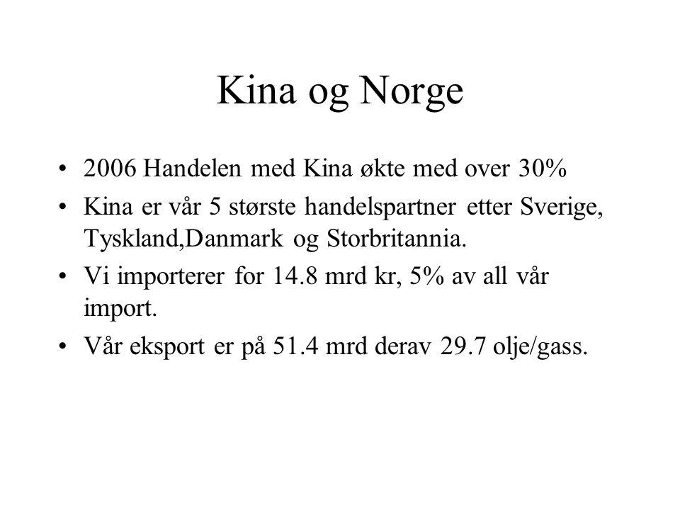 Kina og Norge 2006 Handelen med Kina økte med over 30%