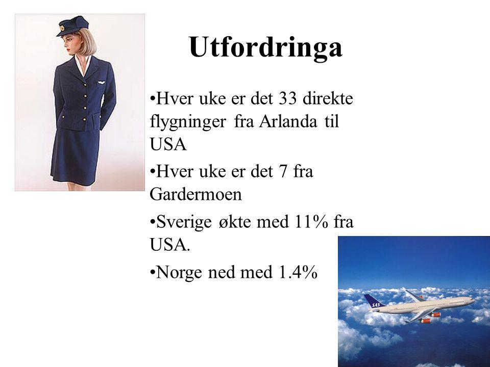 Utfordringa Hver uke er det 33 direkte flygninger fra Arlanda til USA