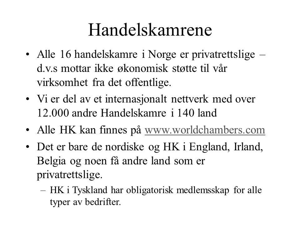 Handelskamrene Alle 16 handelskamre i Norge er privatrettslige – d.v.s mottar ikke økonomisk støtte til vår virksomhet fra det offentlige.