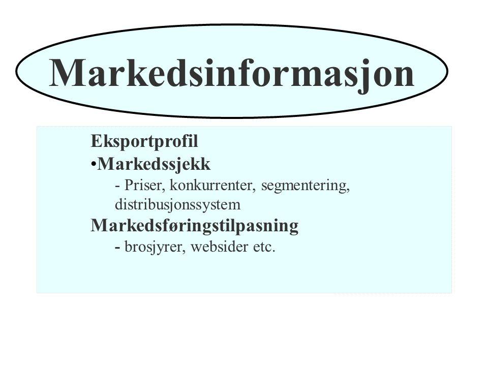 Markedsinformasjon Eksportprofil Markedssjekk Markedsføringstilpasning