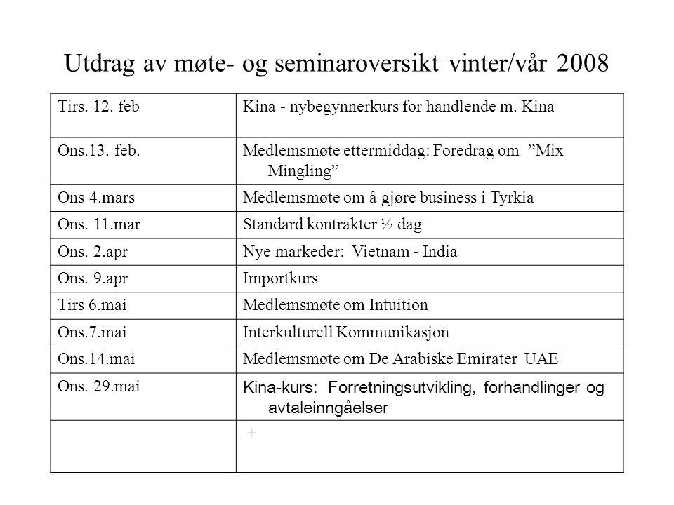 Utdrag av møte- og seminaroversikt vinter/vår 2008