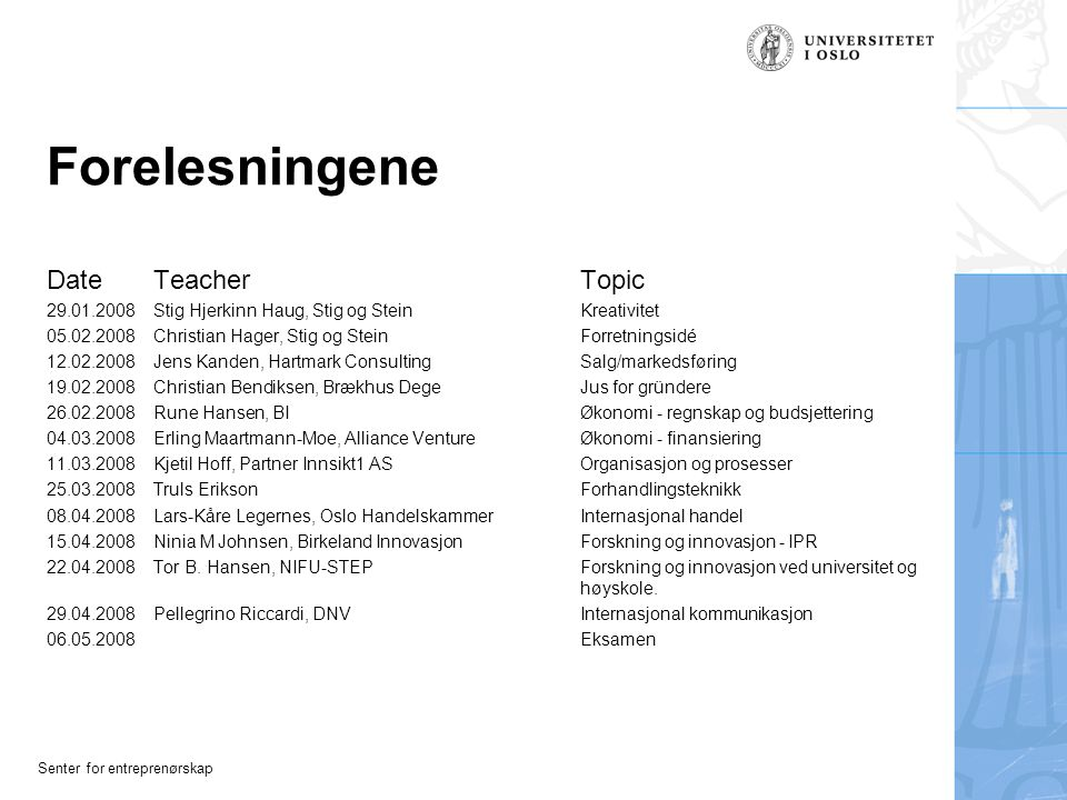Forelesningene Date Teacher Topic