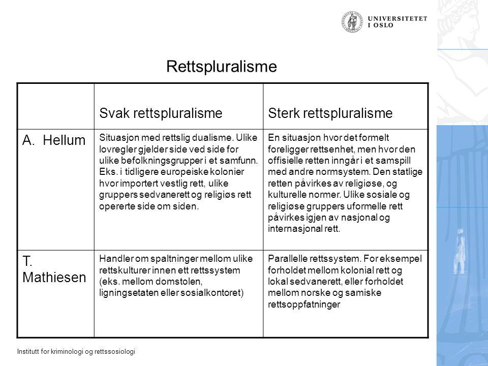 Rettspluralisme Svak rettspluralisme Sterk rettspluralisme Hellum