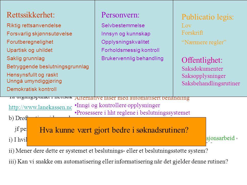 Oppgaveteksten Rettssikkerhet: Personvern: Publicatio legis: