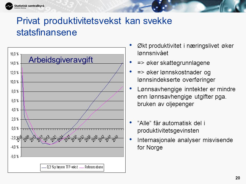 Privat produktivitetsvekst kan svekke statsfinansene
