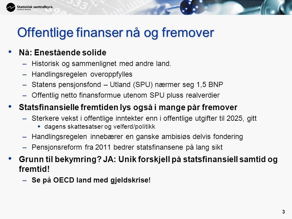 Offentlige finanser nå og fremover