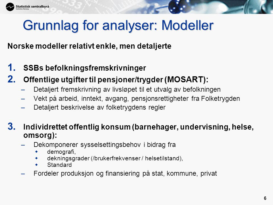 Grunnlag for analyser: Modeller