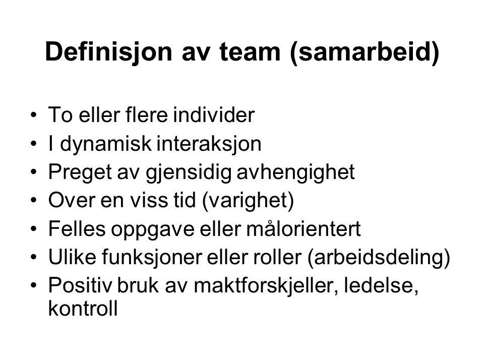 Definisjon av team (samarbeid)