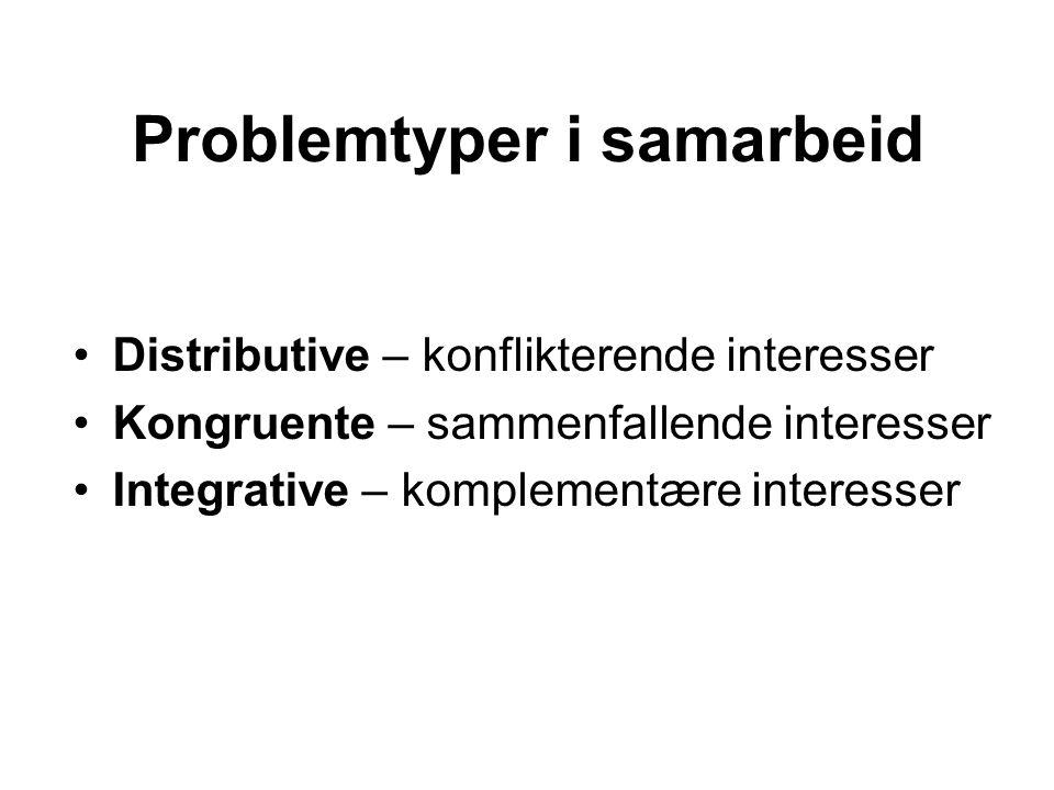 Problemtyper i samarbeid