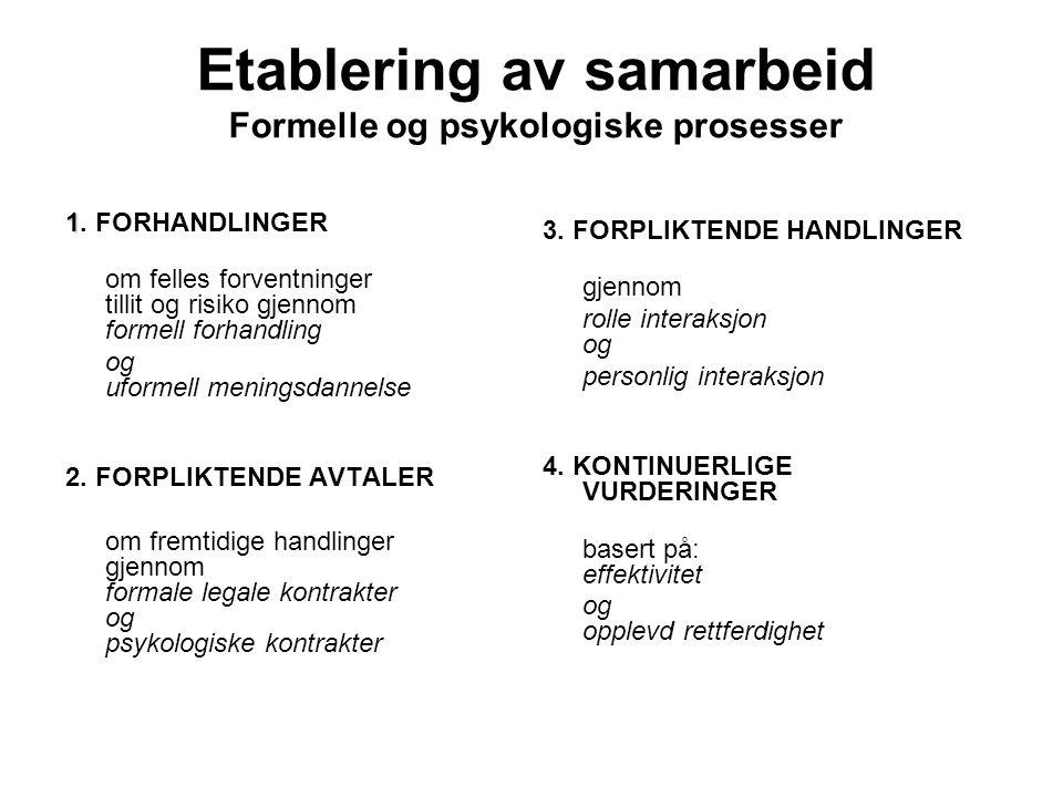 Etablering av samarbeid Formelle og psykologiske prosesser