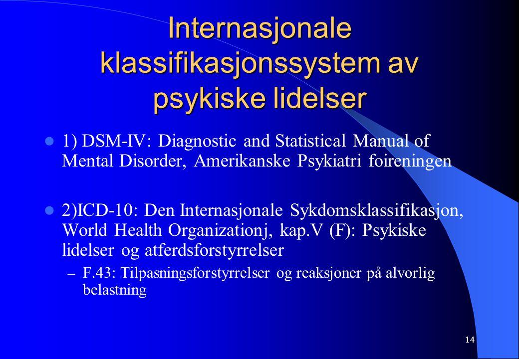 Internasjonale klassifikasjonssystem av psykiske lidelser