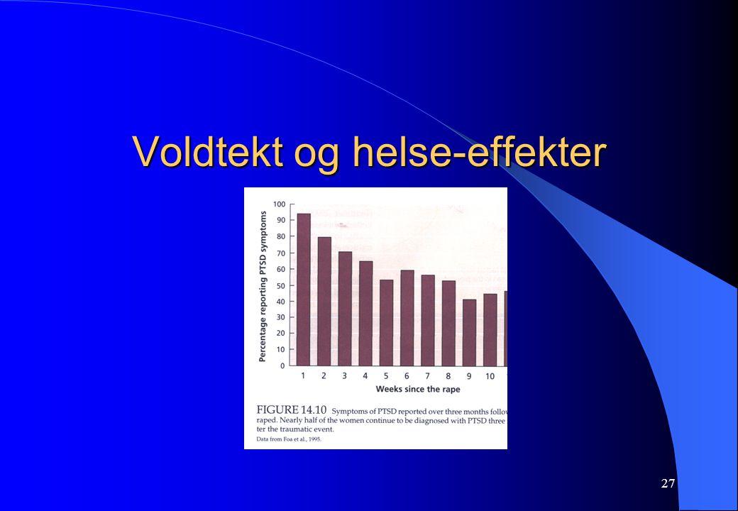 Voldtekt og helse-effekter