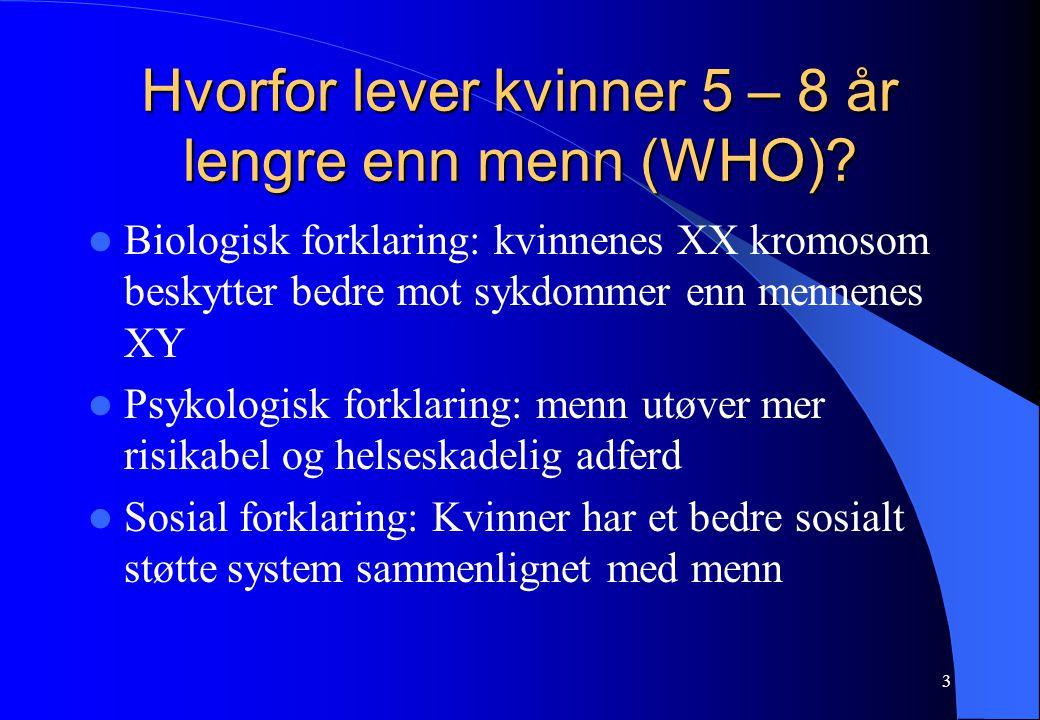 Hvorfor lever kvinner 5 – 8 år lengre enn menn (WHO)