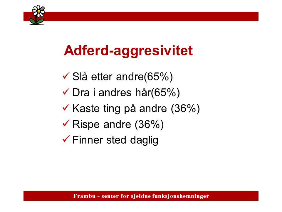 Adferd-aggresivitet Slå etter andre(65%) Dra i andres hår(65%)