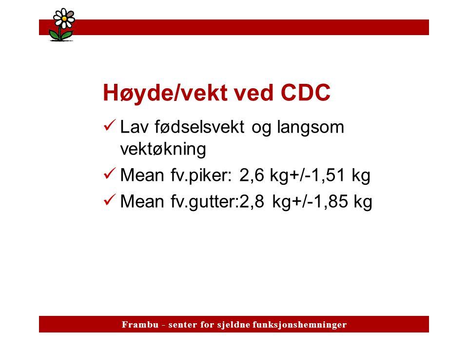Høyde/vekt ved CDC Lav fødselsvekt og langsom vektøkning